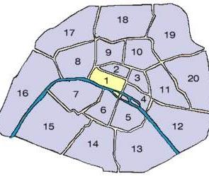 Arrondissement Paris